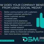 DSM Digital School of Marketing - be on social media