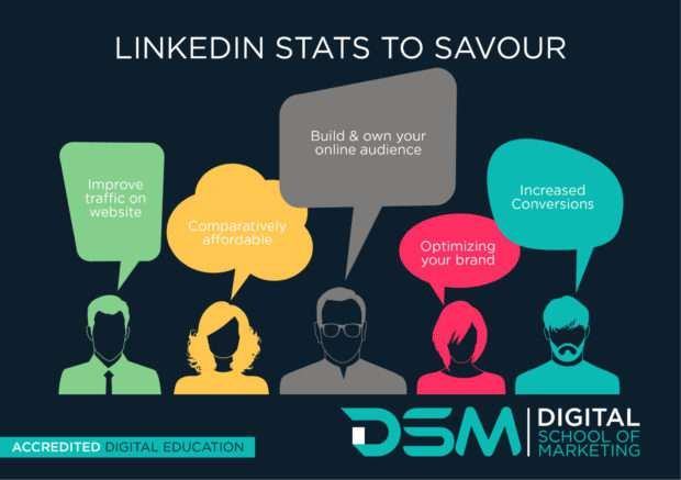 DSM Digital school of marketing - why linkedin