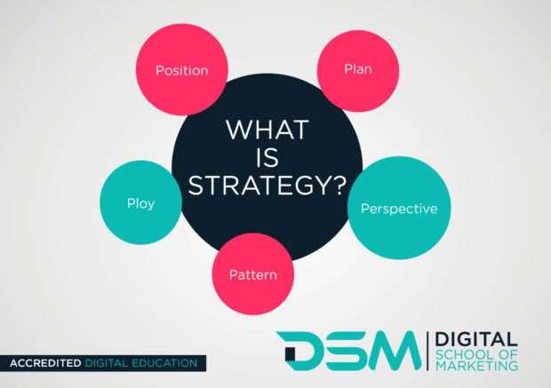 DSM Digital school of marketing - digital marketing plan