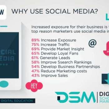 DSM Digital school of marketing - facebook marketing