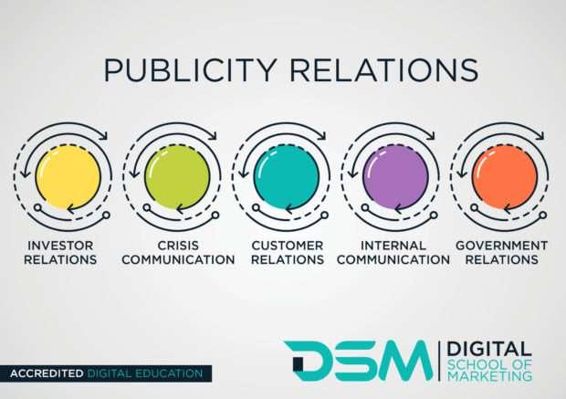DSM Digital school of marketing - public relations strategy