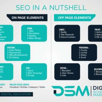 DSM Digital school of marketing - approach seo