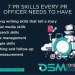 DSM Digital school of marketing - own PR