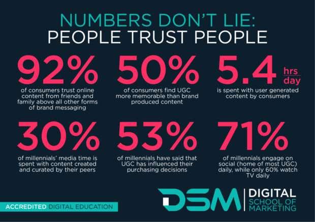 DSM Digital school of marketing - content marketing