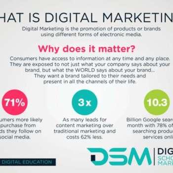 DSM Digital school of marketing - what is digital marketing