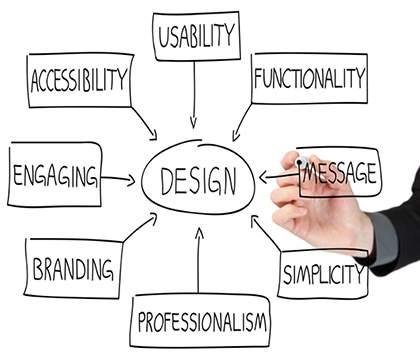 Edmonton Digital Marketing Agency