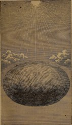 """""""Condensing from the outside, with comfessed poles"""" illustration from """"God in nature and revelation"""" (1875)"""