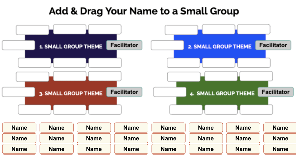 "Image of a google doc that shows a heading ""add and drag your name to a small group"" and an organization of different small group themes that these names are dragged to."