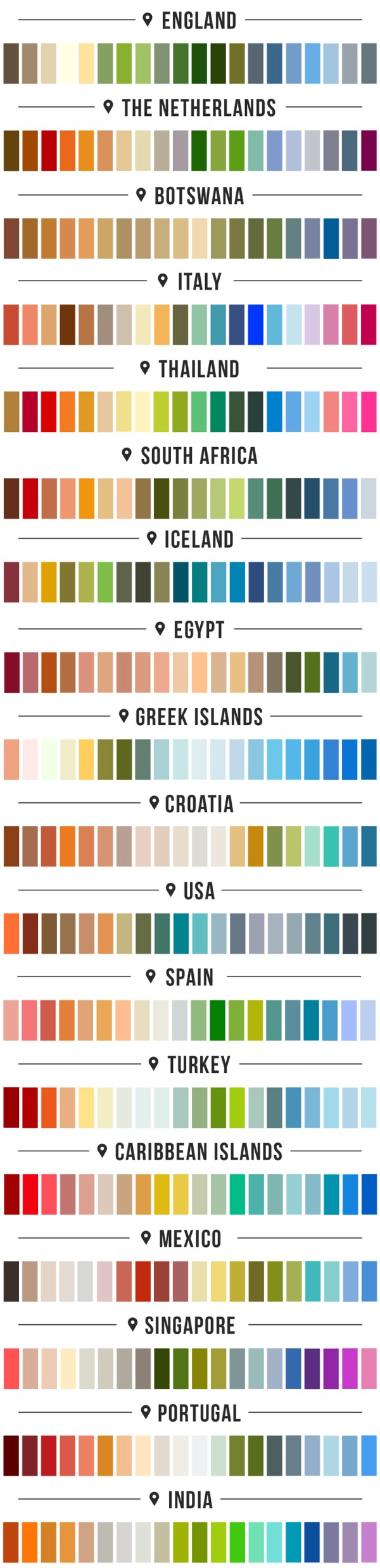 Beautiful Color Palettes Of Countries From Around The World