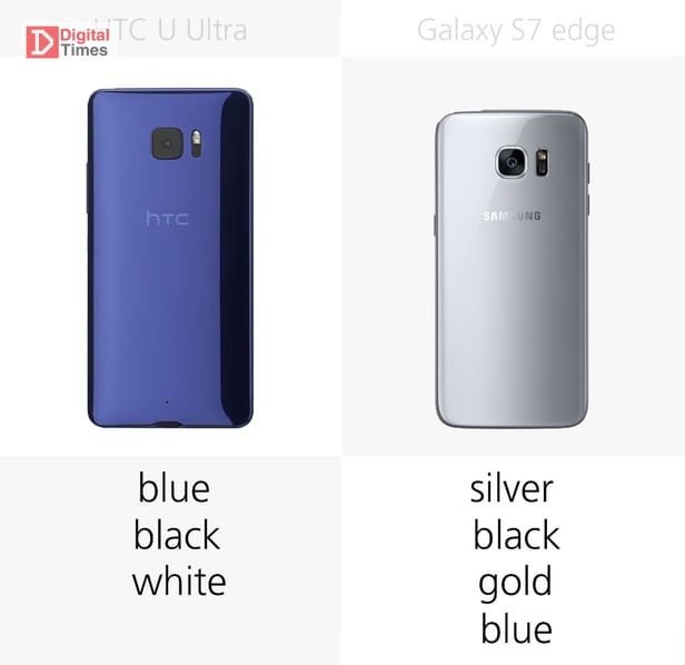 galaxy-s7-edge-vs-htc-u-ultra-comparison-5