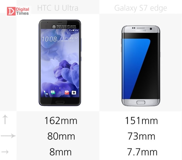 galaxy-s7-edge-vs-htc-u-ultra-comparison-8