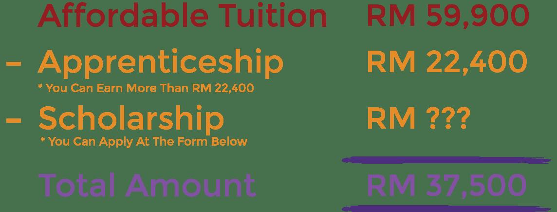 fee-calculation