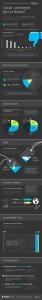 ArgyleSocial social commerce infographic