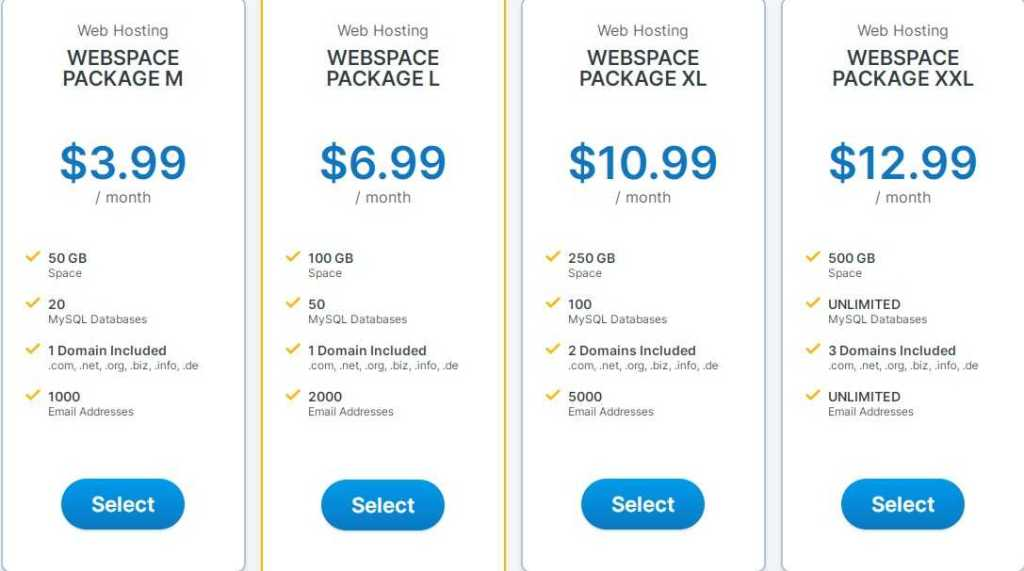 Contabo.com Hosting Review: The Easy Easy To Get Your Website Online