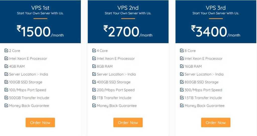 Ryteweb.com Web Hosting Review: Money-back Guarantee