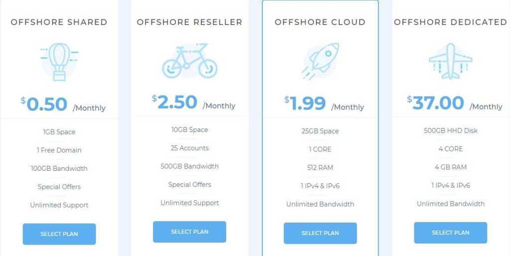 Hostsbook.com Web Hosting Review: Best Offshre Hosting For Your Business.