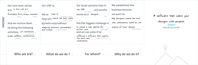 How to write a vision statement in 27 (easy) steps - [Canvas Download]