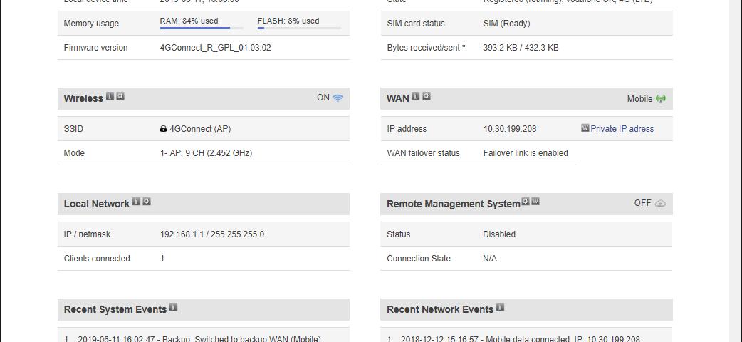 Vue d'ensemble du 4G Connect
