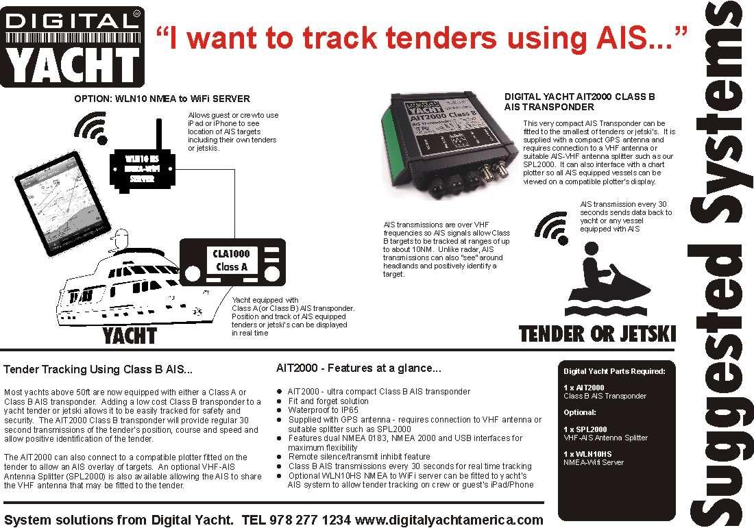 TENDER TRACKING USING CLASS B AIS - Digital Yacht News