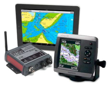 iAIS Wireless AIS with iPad+Garmin