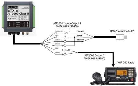 AIT2000 NMEA Connections to USB Adaptor