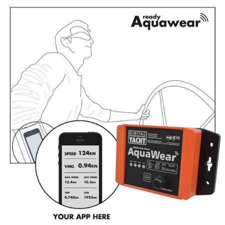 aquawear system