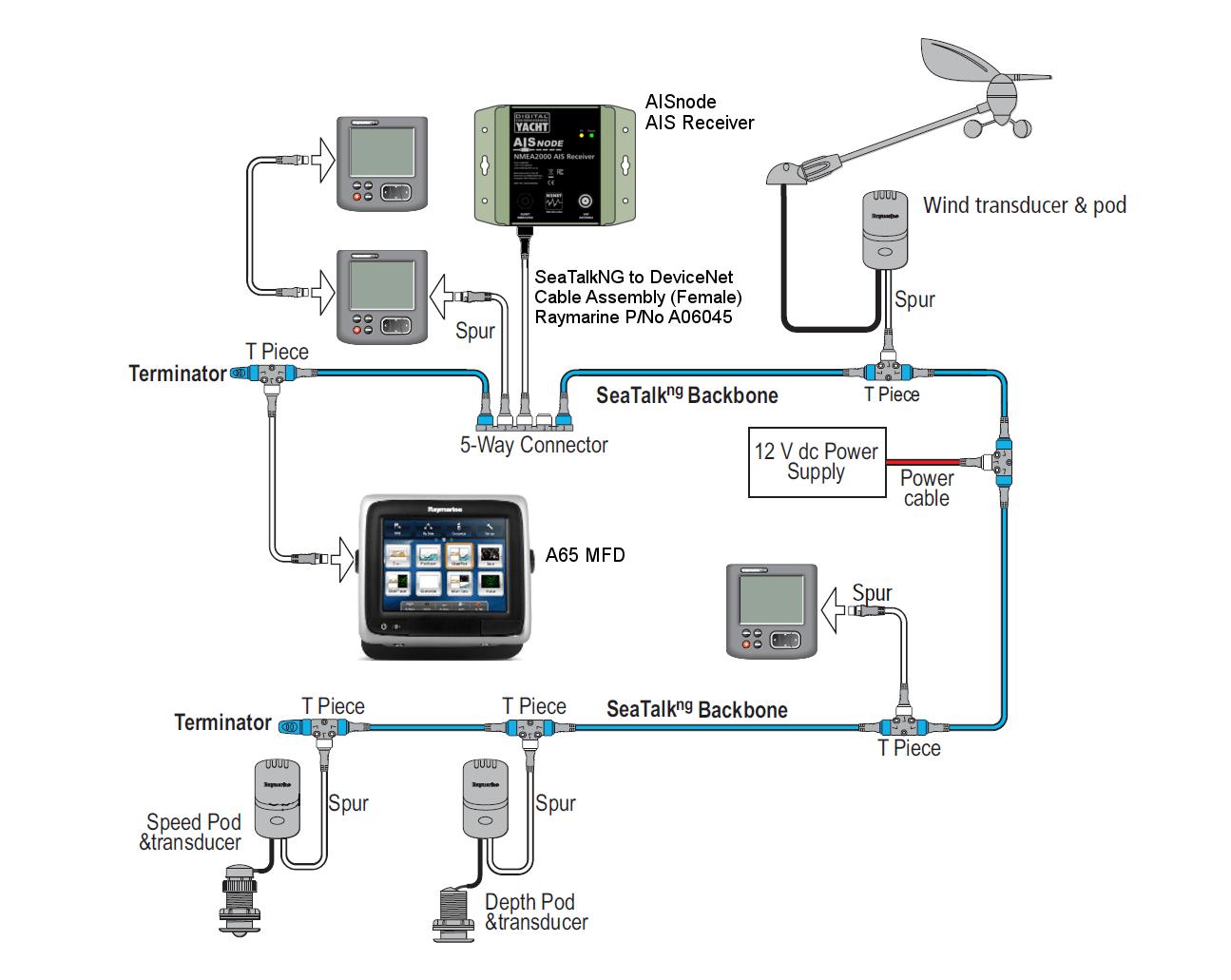 raymarine seatalk wiring diagram connect 2 c80 wiring