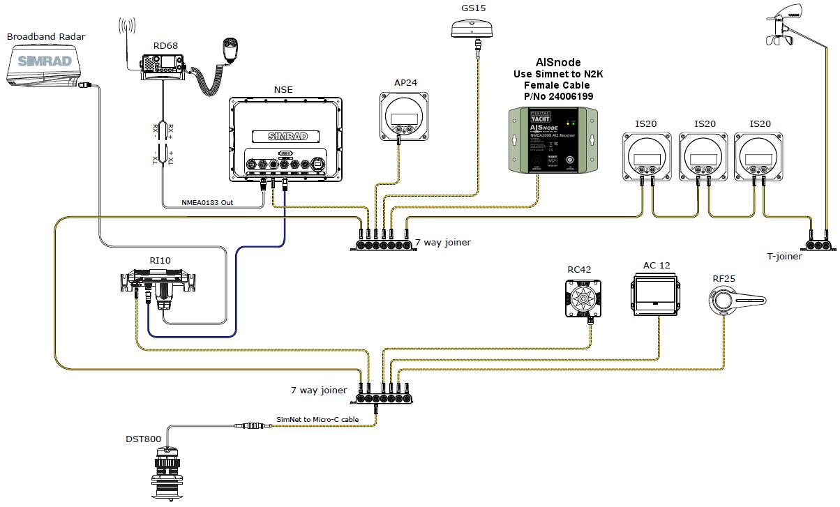 bg network wiring diagram wiring diagramsb\u0026g digital yacht news wall ethernet plate wiring diagram bg network wiring diagram