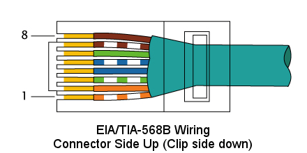 tia 568b wiring schema tia 568b crossover cable pinout EIA 568B Wiring Diagram EIA 568B Wiring Diagram