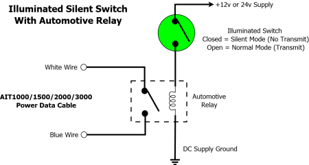 AIT1000-3000 Silence Switch Relay