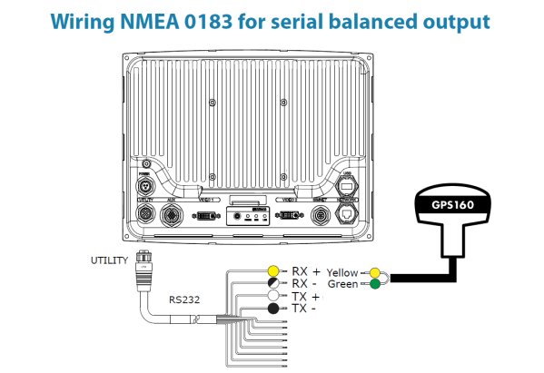 Interfacing a GPS160 with a Simrad NSO