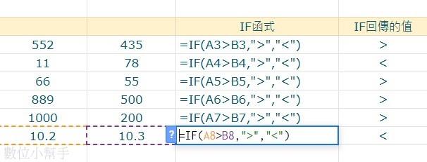 IF函數判斷大小