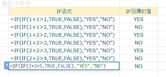 IF函數包著另一個IF函數
