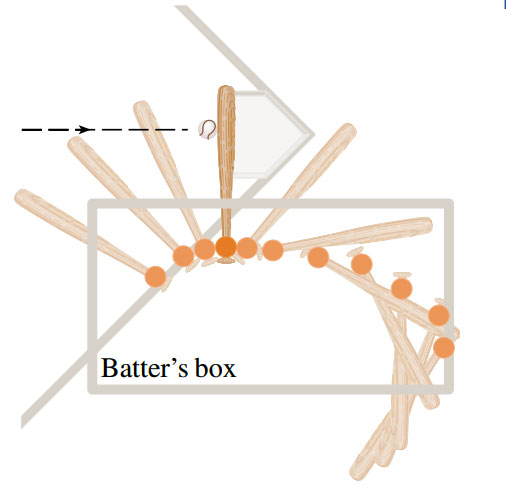 Baseball batter's box showing the application of calculus in sports