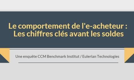 [Infographie] Le comportement des consommateurs français sur internet