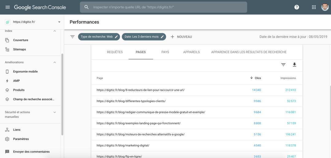 Trafic Google Search Console