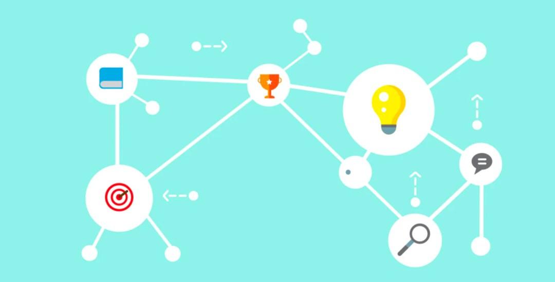 Les 10 meilleurs logiciels de Mind Mapping en ligne