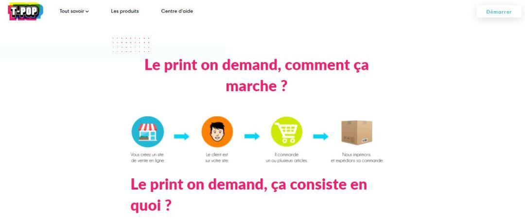 T-Pop Print on Demand