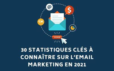 30 statistiques clés à connaître sur l'email marketing en 2021