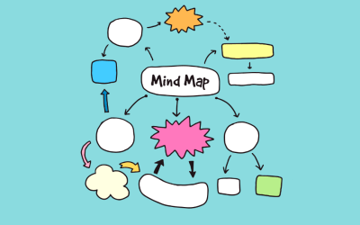 Pourquoi utiliser des cartes mentales pour votre business