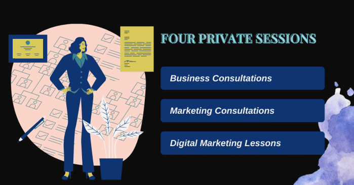 Four private session package