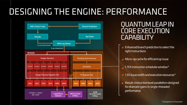 AMD-Zen-Performance-02