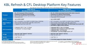 Intel Coffee Lake features