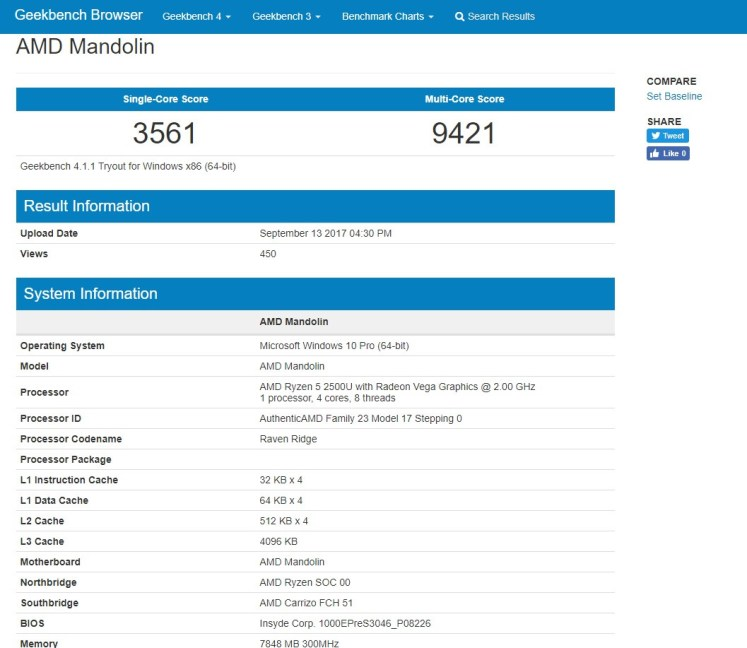 AMD Raven Ridge Ryzen 5 2500U Benchmarked