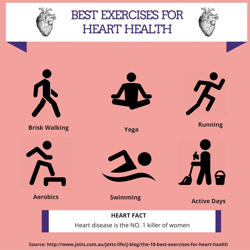 Heart Month Best Exercises For Heart Health