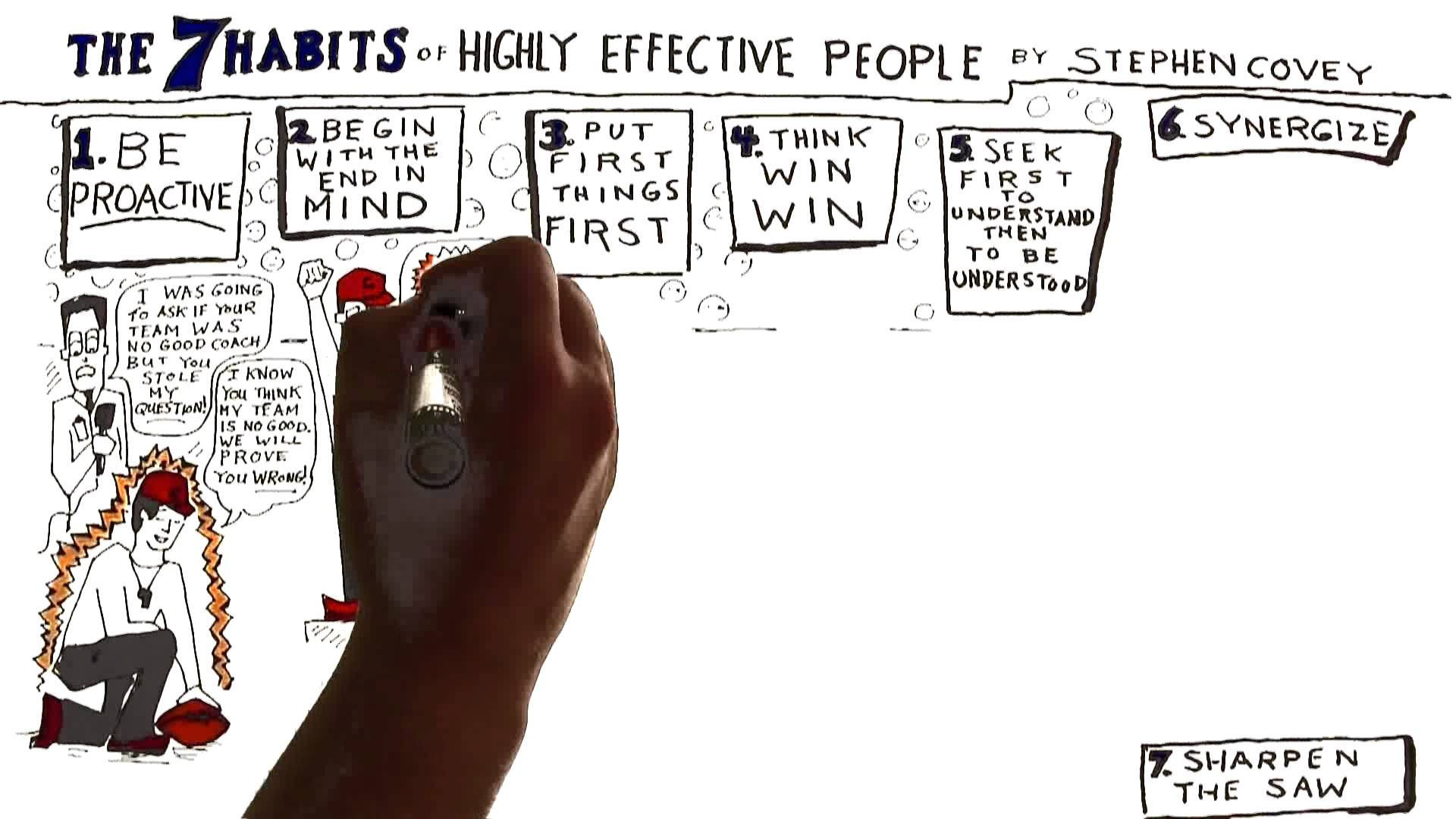 Animated Book Review The 7 Habits Of Highly Effective