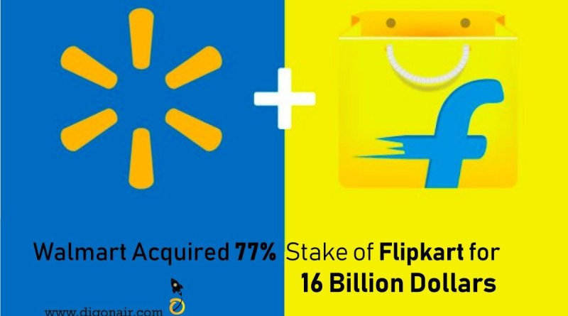 Walmart Acquired Flipkart