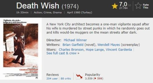 En İyi Aksiyon Filmleri Death Wish