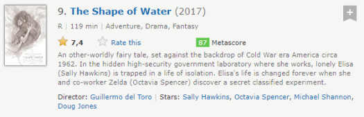 2017 The Shape of Water