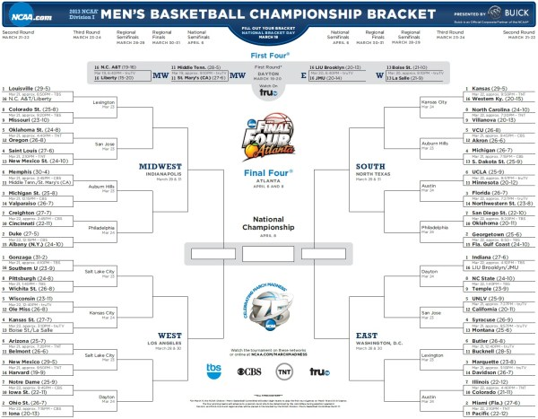 March Madness: 2013 Division I Basketball Tournaments ...